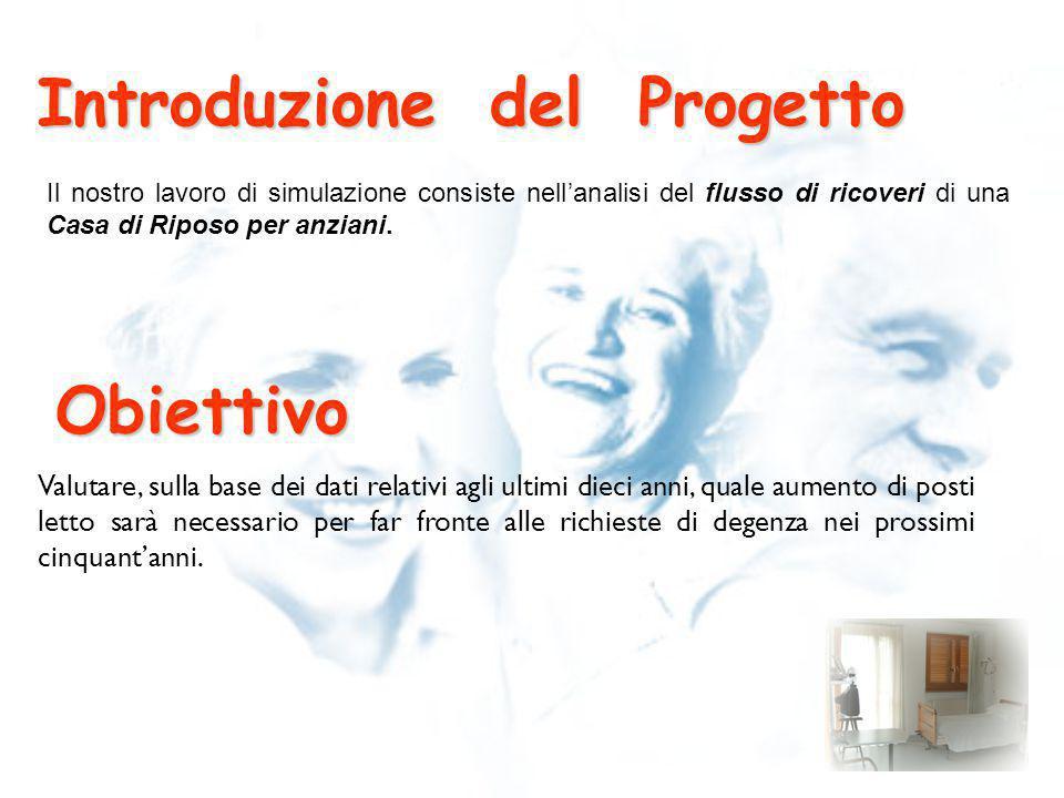Introduzione del Progetto