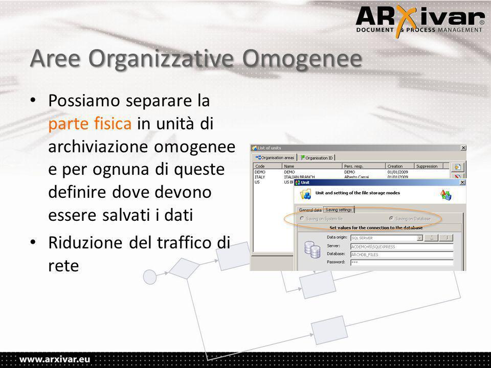 Aree Organizzative Omogenee
