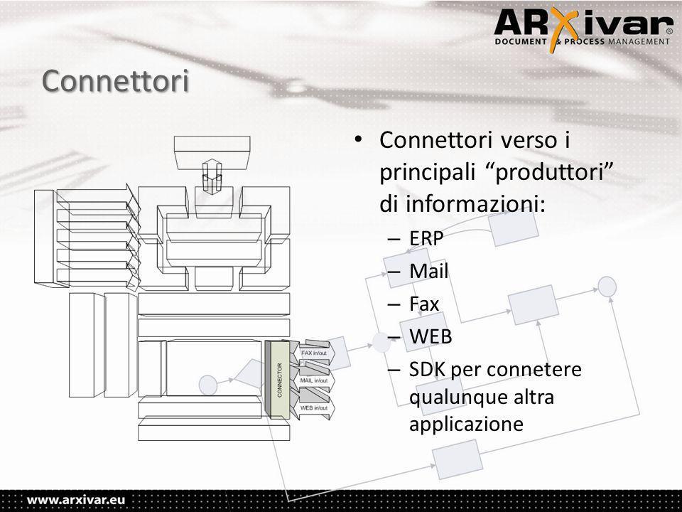 Connettori Connettori verso i principali produttori di informazioni: