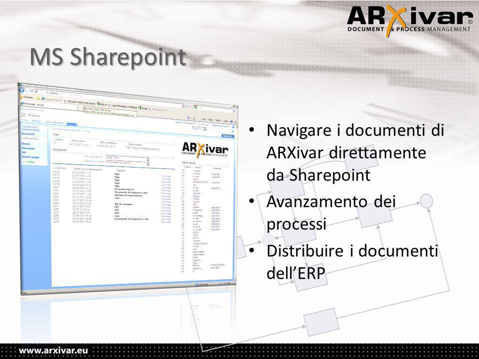 MS Sharepoint Navigare i documenti di ARXivar direttamente da Sharepoint. Avanzamento dei processi.