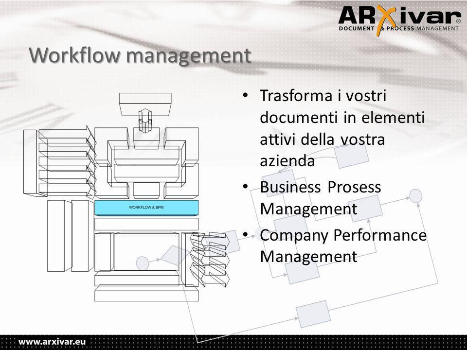 Workflow management Trasforma i vostri documenti in elementi attivi della vostra azienda. Business Prosess Management.