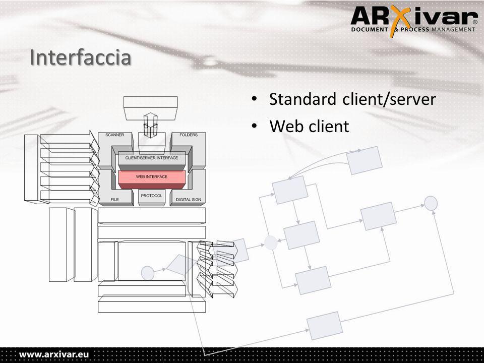 Interfaccia Standard client/server Web client
