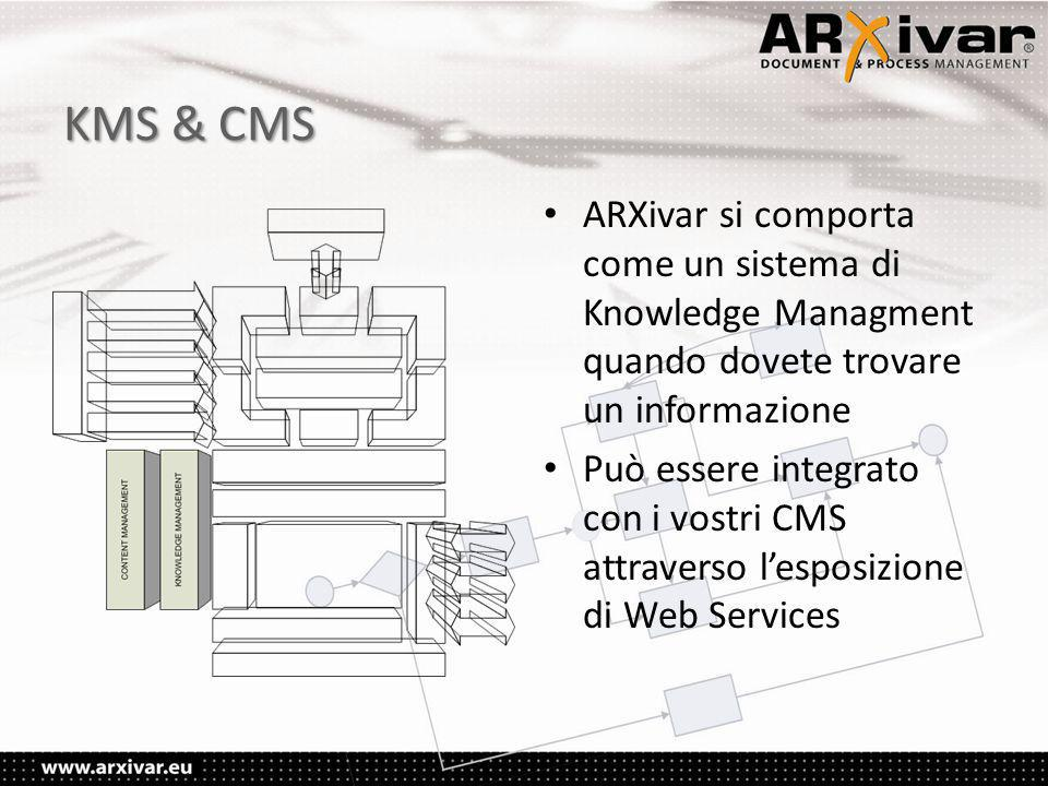 KMS & CMS ARXivar si comporta come un sistema di Knowledge Managment quando dovete trovare un informazione.