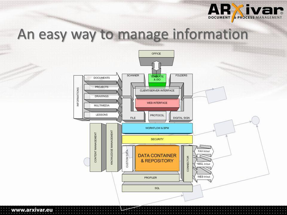 An easy way to manage information