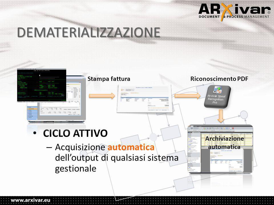 Archiviazione automatica
