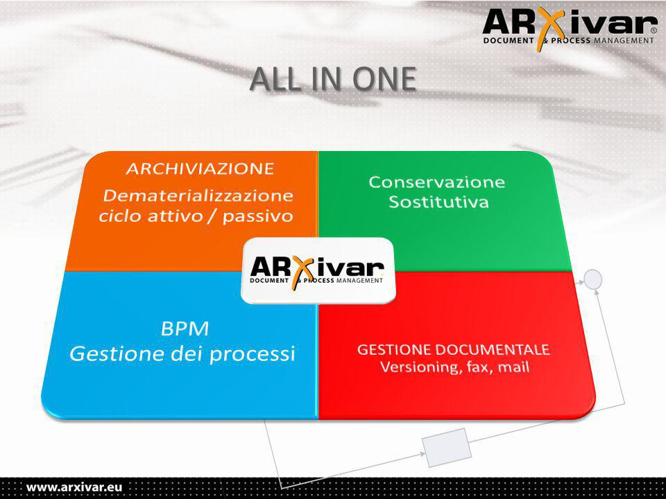 ALL IN ONE GESTIONE DOCUMENTALE Versioning, fax, mail