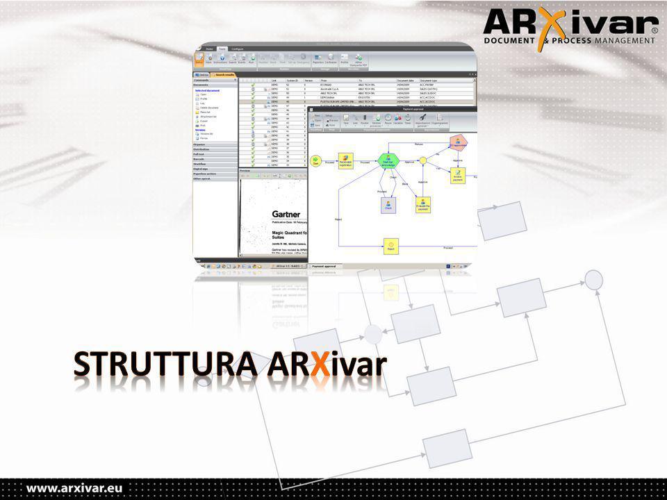 STRUTTURA ARXivar
