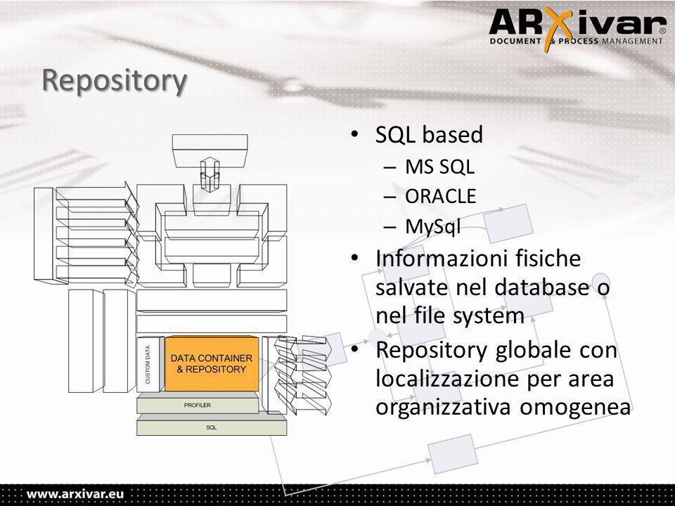 Repository SQL based. MS SQL. ORACLE. MySql. Informazioni fisiche salvate nel database o nel file system.