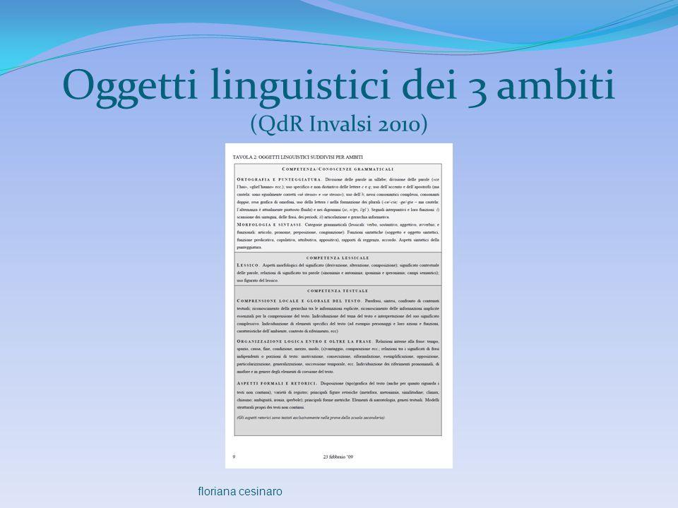Oggetti linguistici dei 3 ambiti (QdR Invalsi 2010)