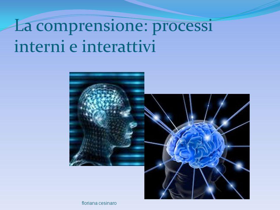 La comprensione: processi interni e interattivi