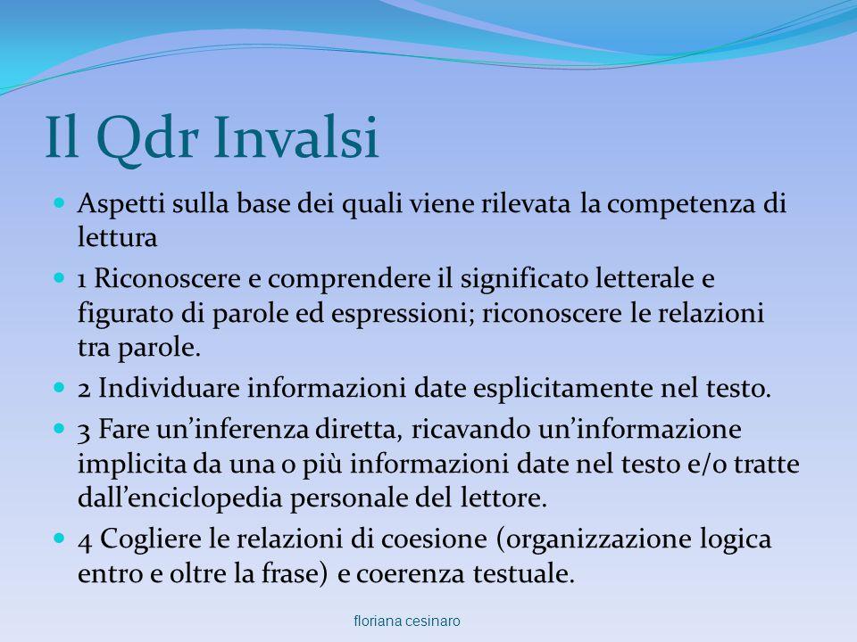 Il Qdr Invalsi Aspetti sulla base dei quali viene rilevata la competenza di lettura.
