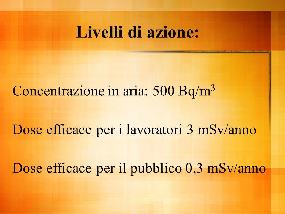 Livelli di azione: Concentrazione in aria: 500 Bq/m3
