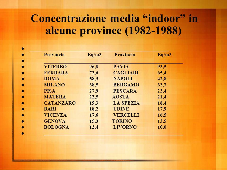 Concentrazione media indoor in alcune province (1982-1988)