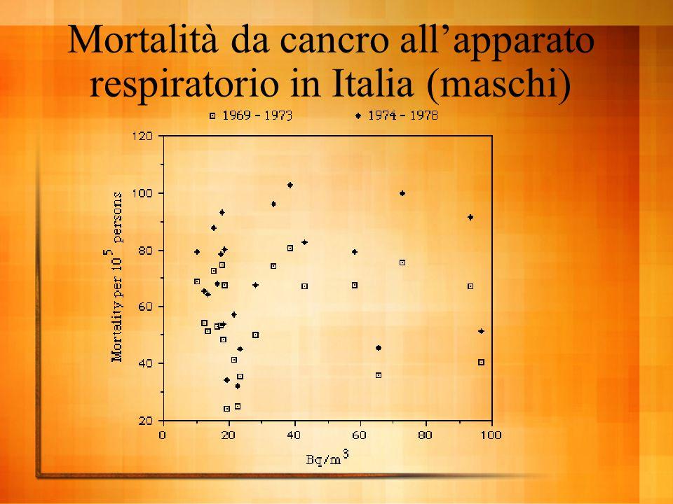 Mortalità da cancro all'apparato respiratorio in Italia (maschi)