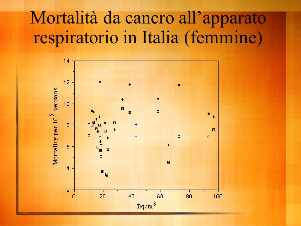 Mortalità da cancro all'apparato respiratorio in Italia (femmine)