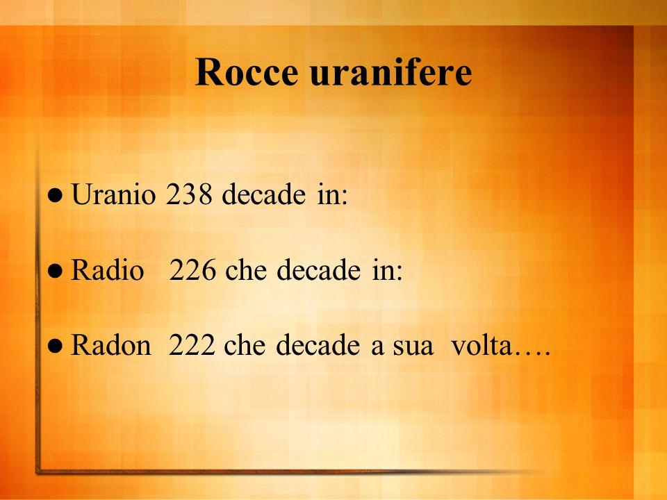 Rocce uranifere Uranio 238 decade in: Radio 226 che decade in: