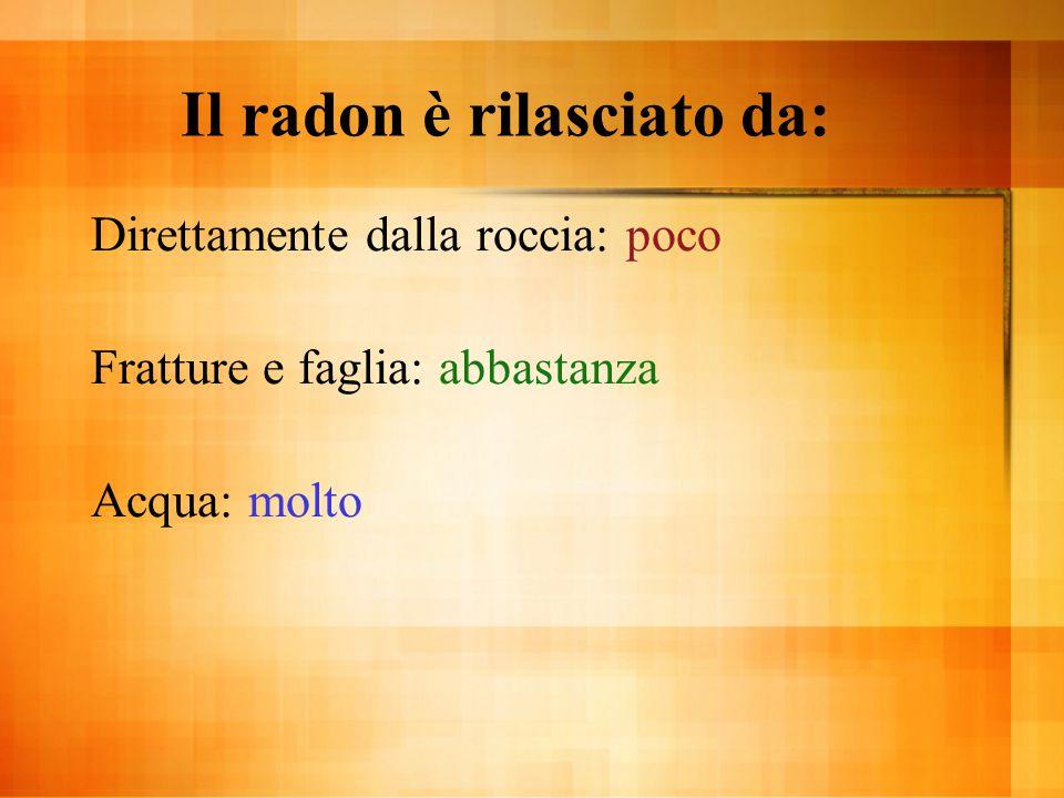 Il radon è rilasciato da: