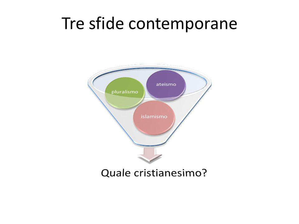 Tre sfide contemporane