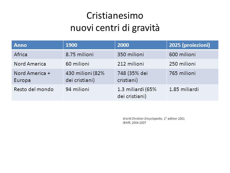 Cristianesimo nuovi centri di gravità