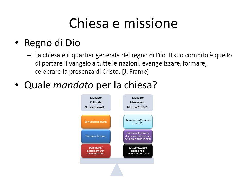 Chiesa e missione Regno di Dio Quale mandato per la chiesa