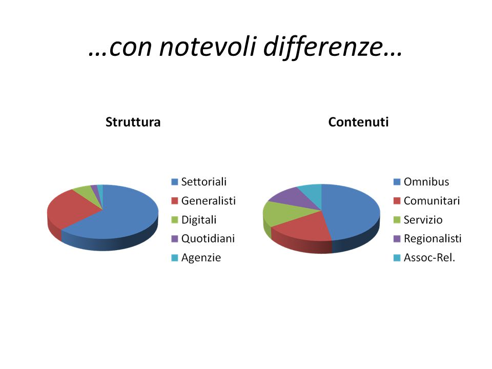 …con notevoli differenze…