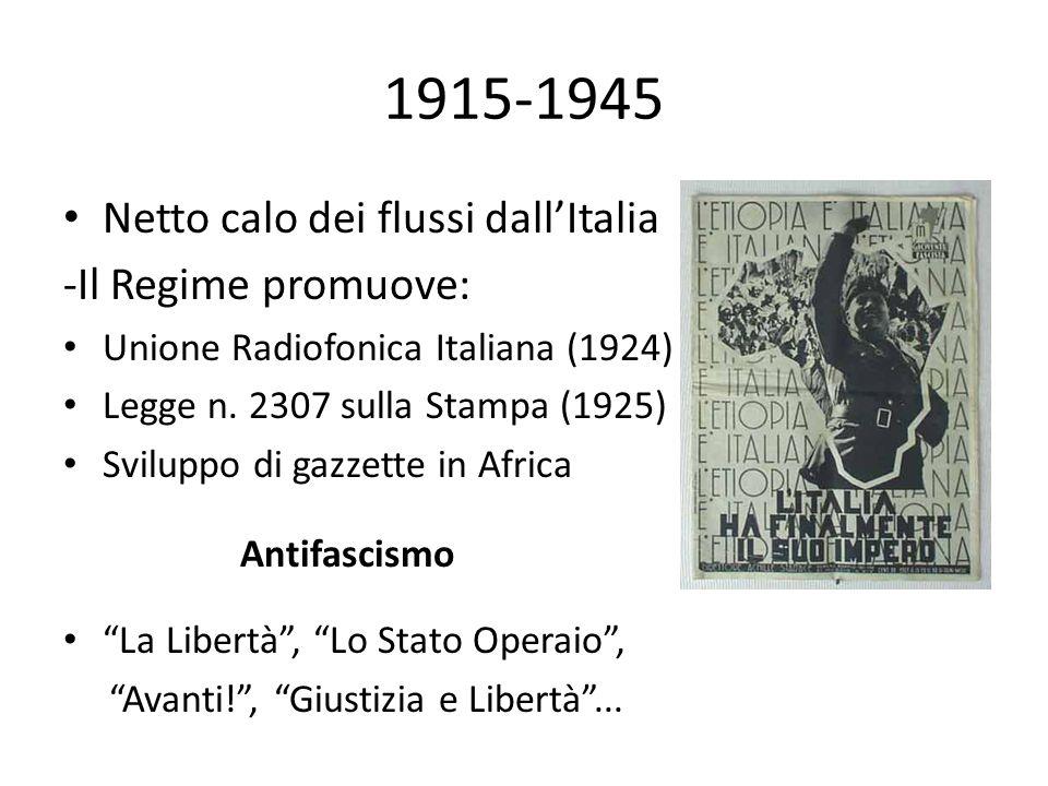 1915-1945 Netto calo dei flussi dall'Italia -Il Regime promuove: