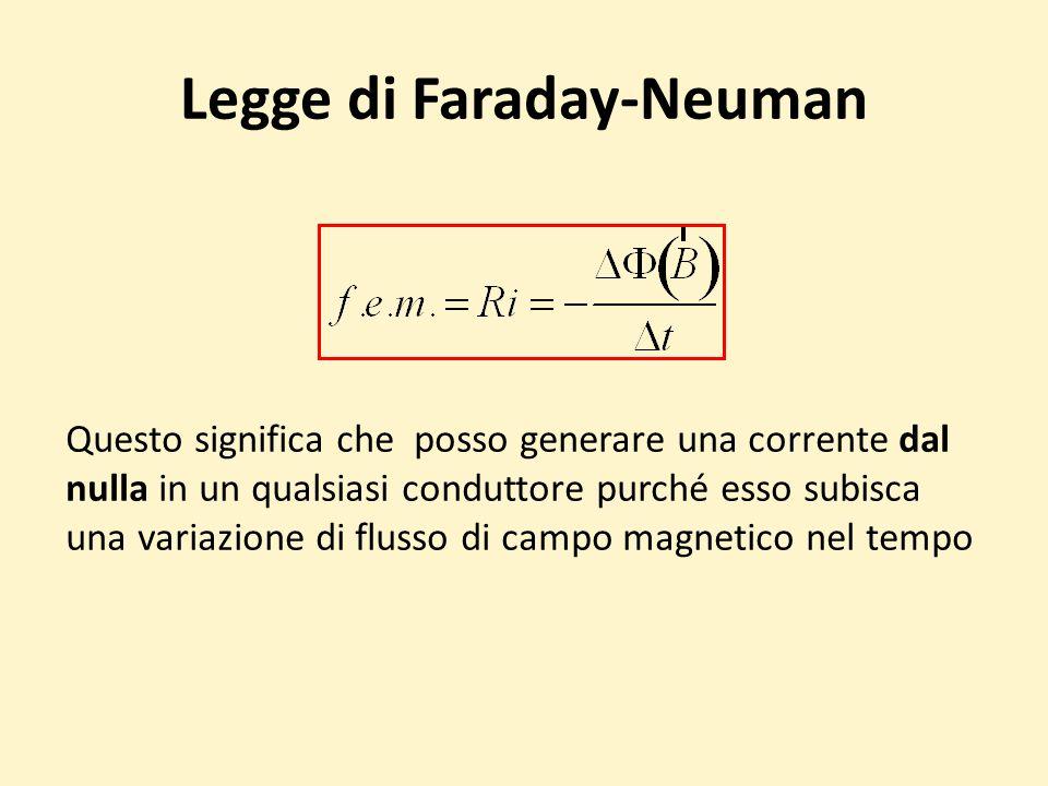 Legge di Faraday-Neuman