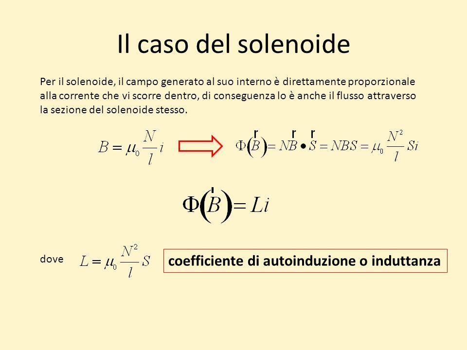 Il caso del solenoide coefficiente di autoinduzione o induttanza