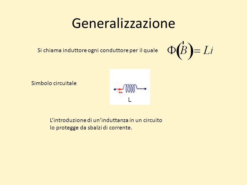Generalizzazione Si chiama induttore ogni conduttore per il quale