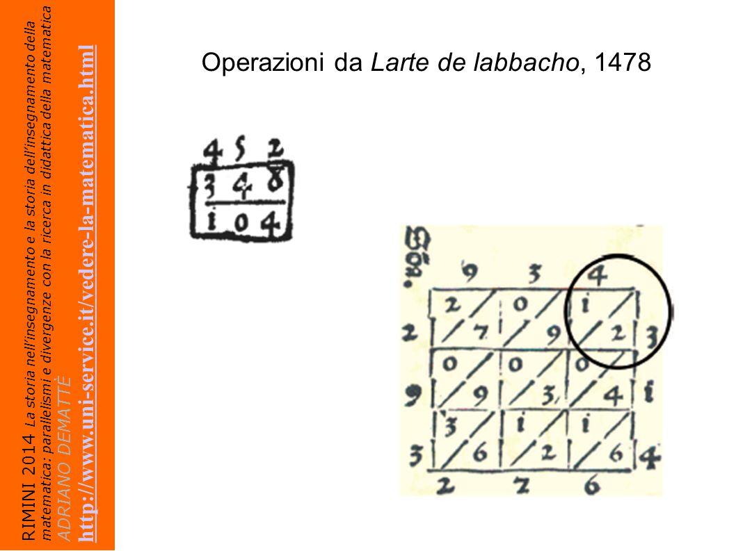 Operazioni da Larte de labbacho, 1478