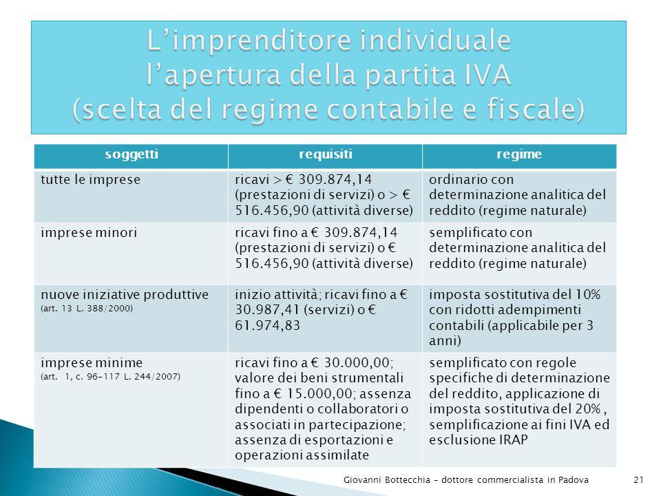 L'imprenditore individuale l'apertura della partita IVA (scelta del regime contabile e fiscale)