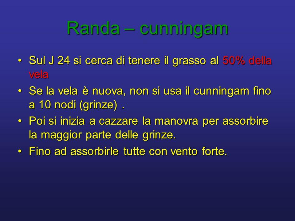 Randa – cunningam Sul J 24 si cerca di tenere il grasso al 50% della vela. Se la vela è nuova, non si usa il cunningam fino a 10 nodi (grinze) .
