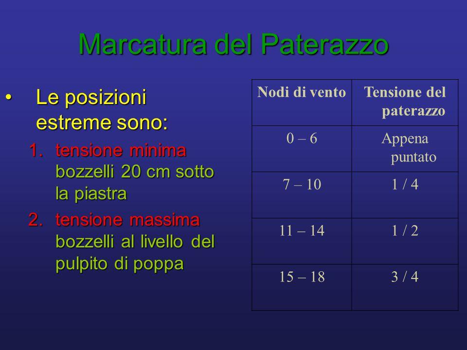 Marcatura del Paterazzo