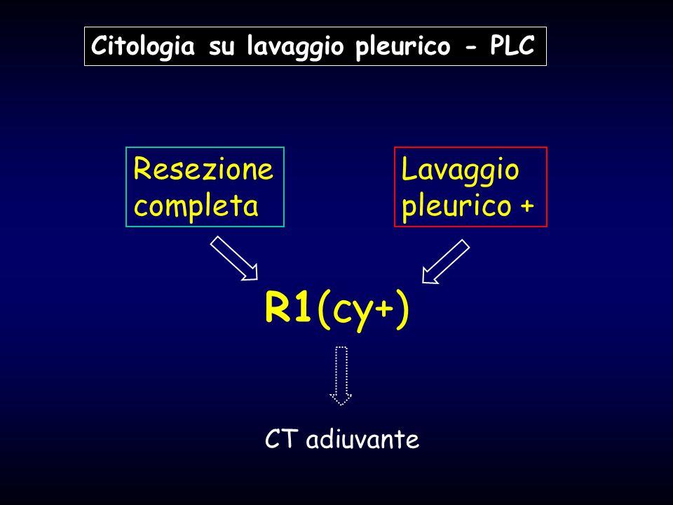 R1(cy+) Resezione completa Lavaggio pleurico +