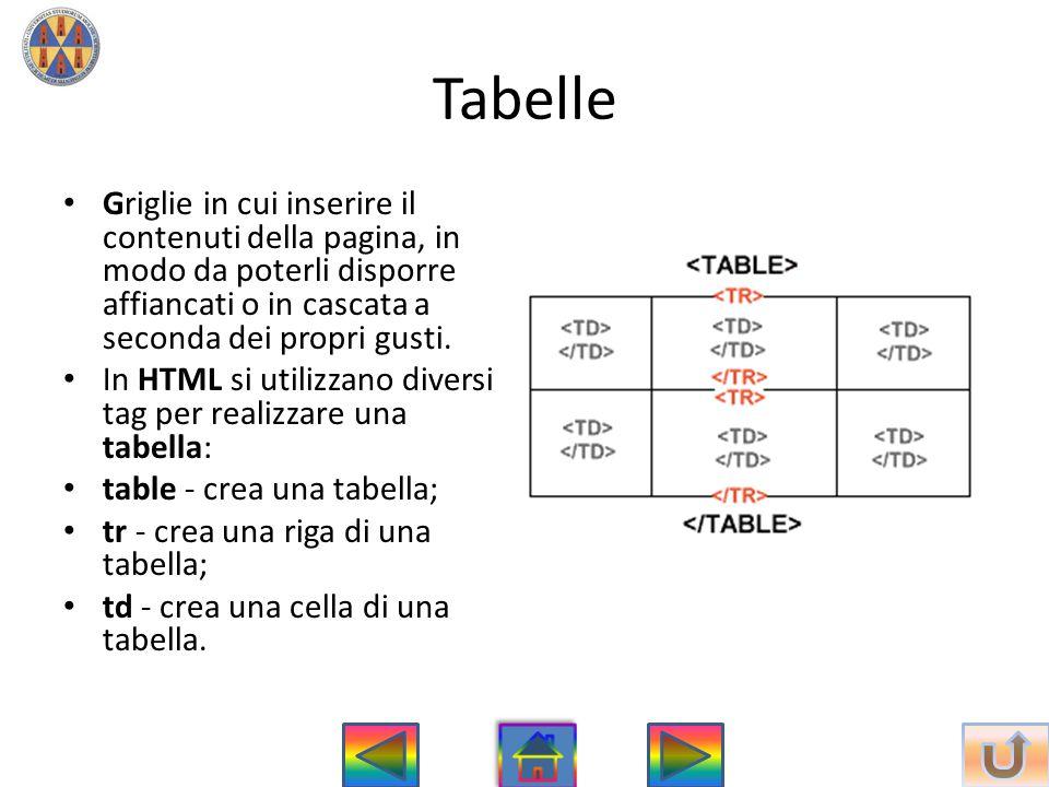 Tabelle Griglie in cui inserire il contenuti della pagina, in modo da poterli disporre affiancati o in cascata a seconda dei propri gusti.