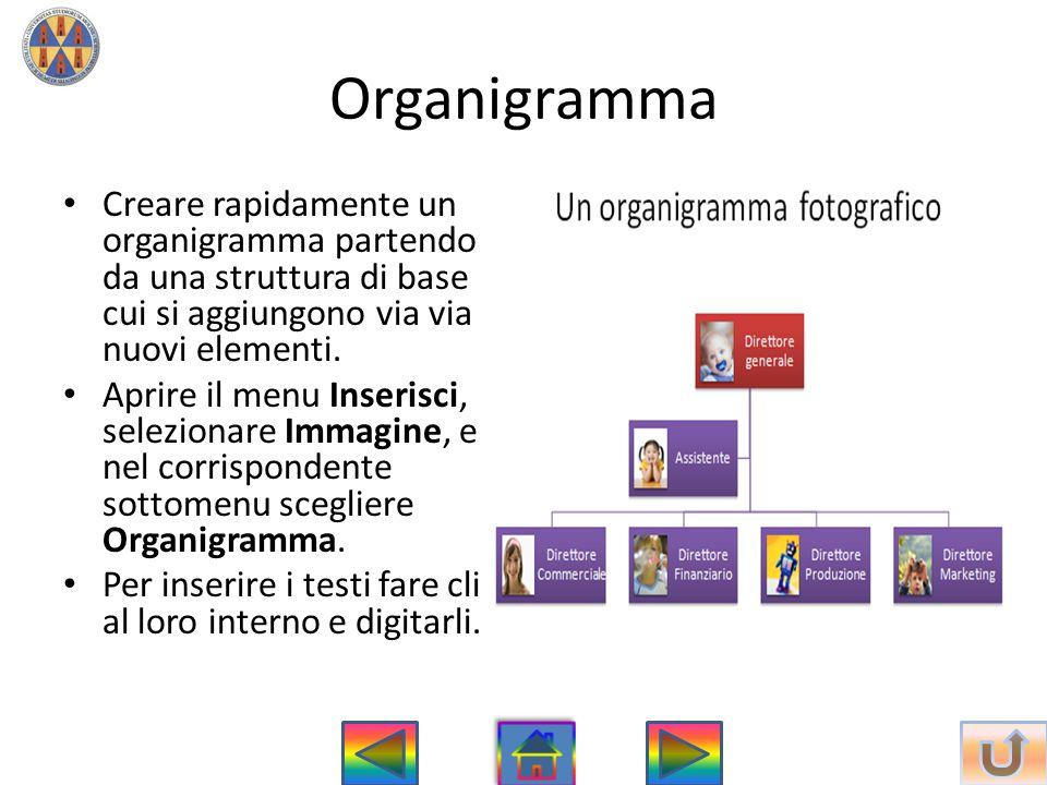 Organigramma Creare rapidamente un organigramma partendo da una struttura di base cui si aggiungono via via nuovi elementi.