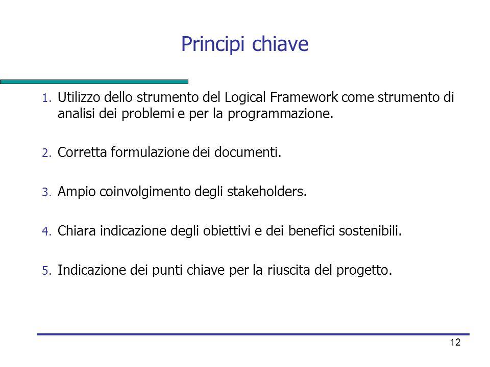 Principi chiave Utilizzo dello strumento del Logical Framework come strumento di analisi dei problemi e per la programmazione.
