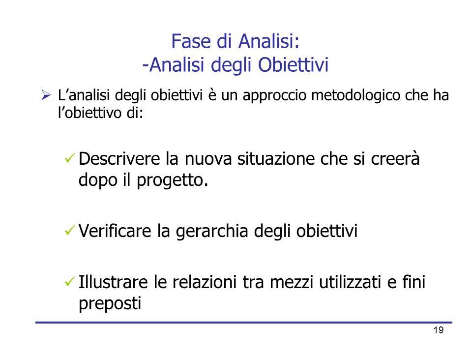 Fase di Analisi: -Analisi degli Obiettivi