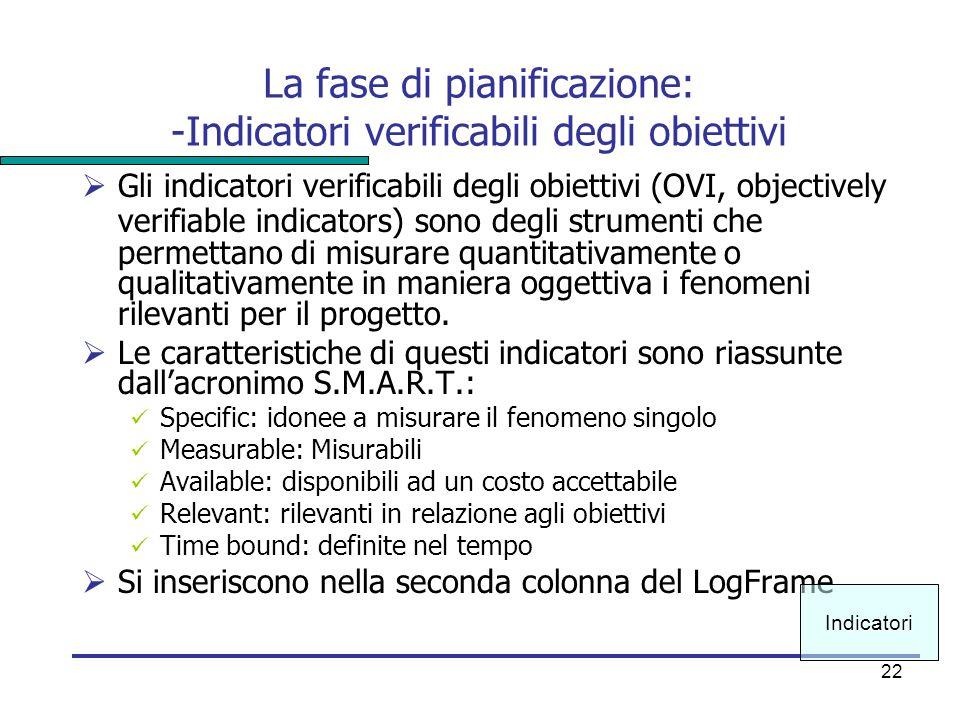 La fase di pianificazione: -Indicatori verificabili degli obiettivi