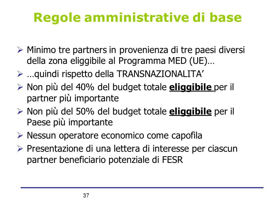 Regole amministrative di base