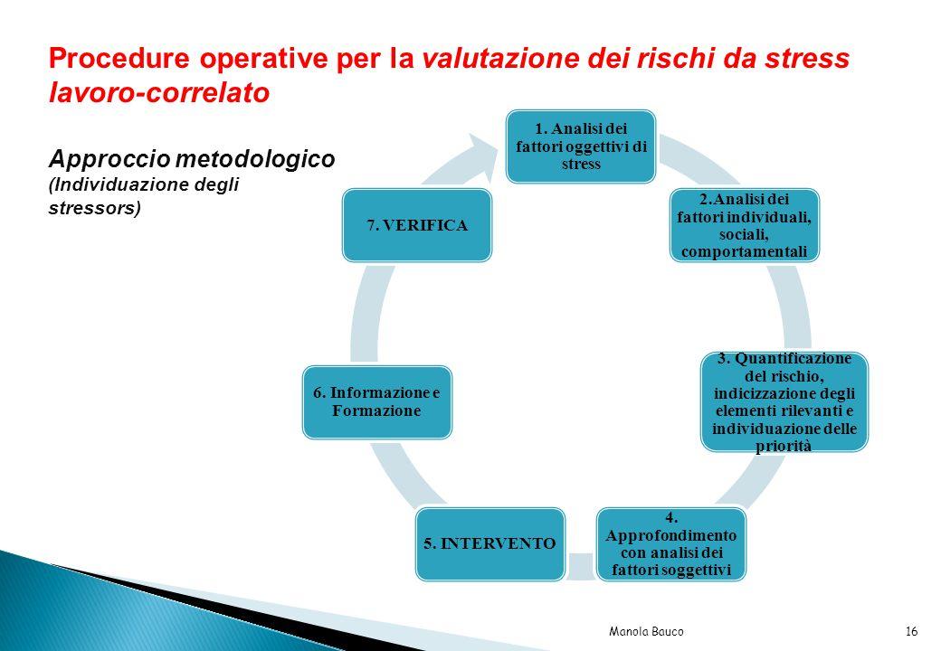 Procedure operative per la valutazione dei rischi da stress lavoro-correlato