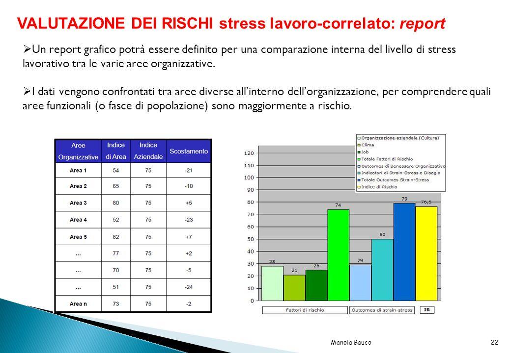 VALUTAZIONE DEI RISCHI stress lavoro-correlato: report