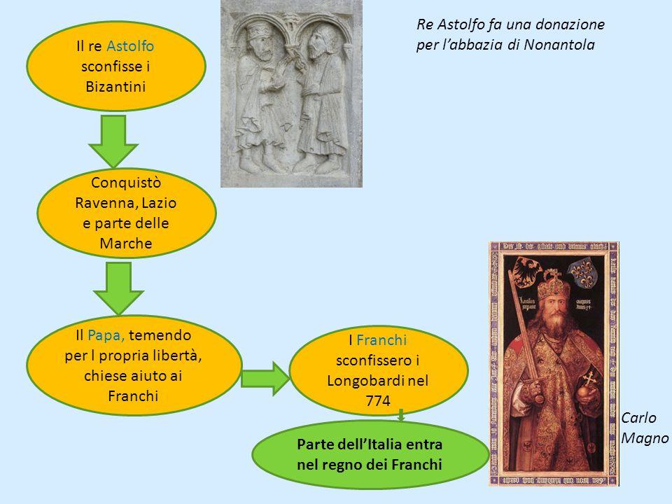 Parte dell'Italia entra nel regno dei Franchi