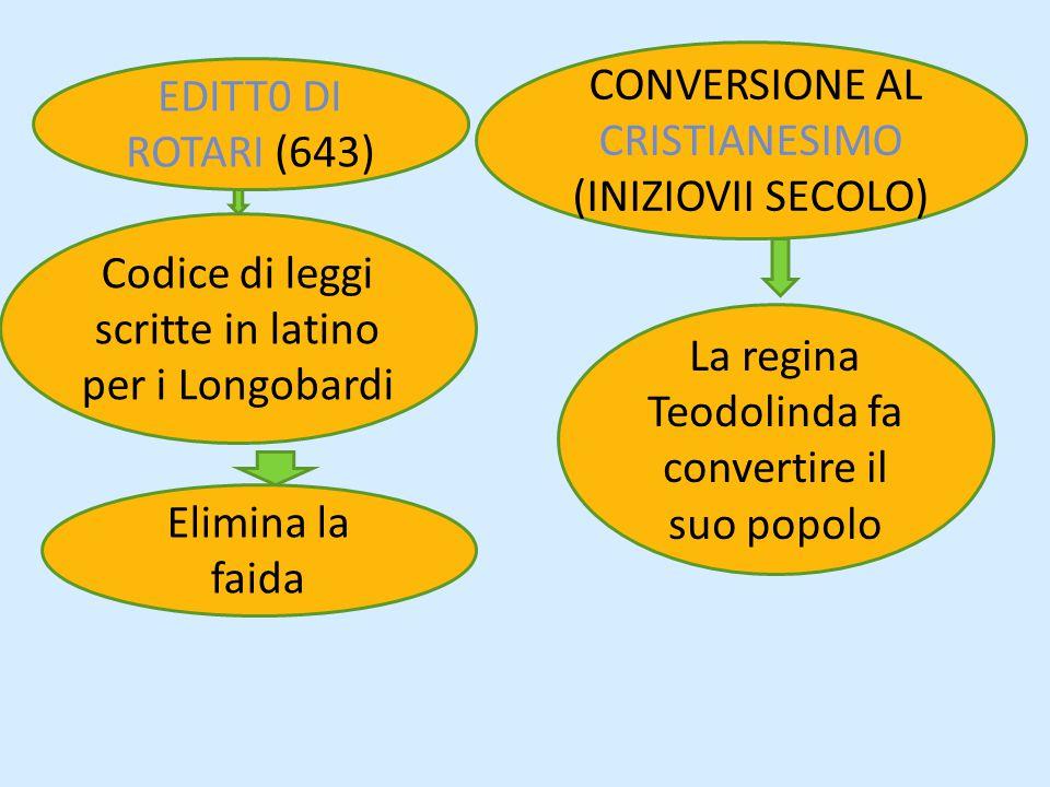CONVERSIONE AL CRISTIANESIMO (INIZIOVII SECOLO) EDITT0 DI ROTARI (643)