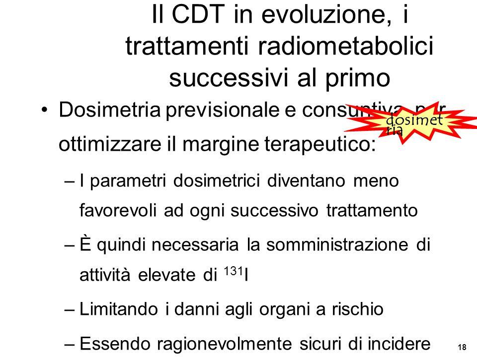 Il CDT in evoluzione, i trattamenti radiometabolici successivi al primo