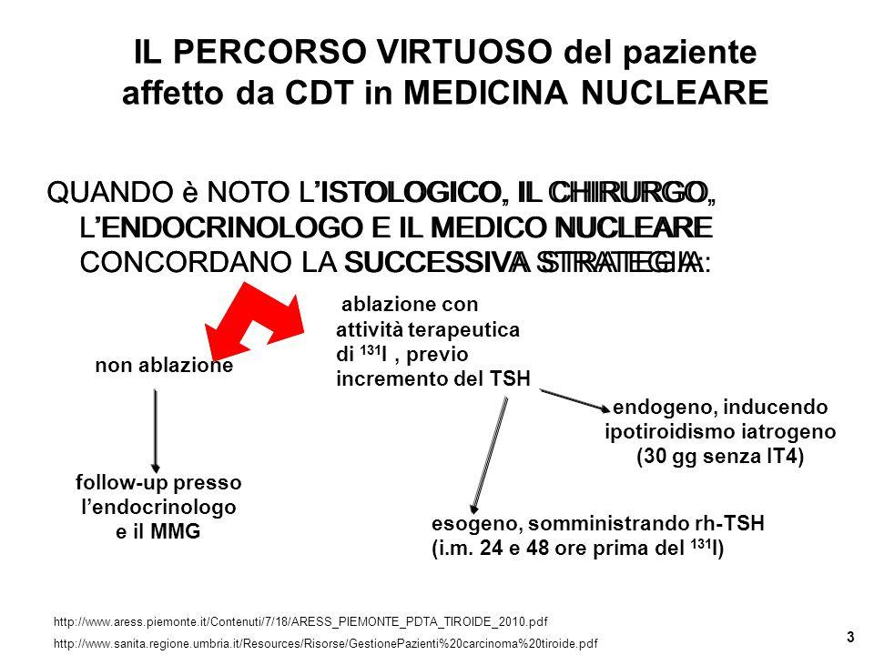 IL PERCORSO VIRTUOSO del paziente affetto da CDT in MEDICINA NUCLEARE