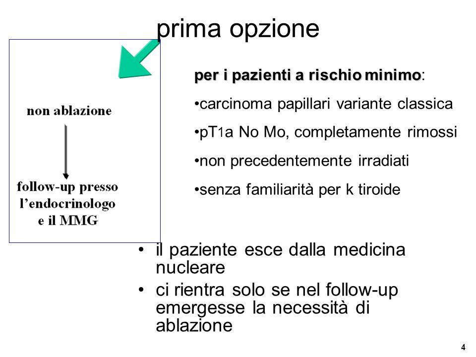 prima opzione il paziente esce dalla medicina nucleare