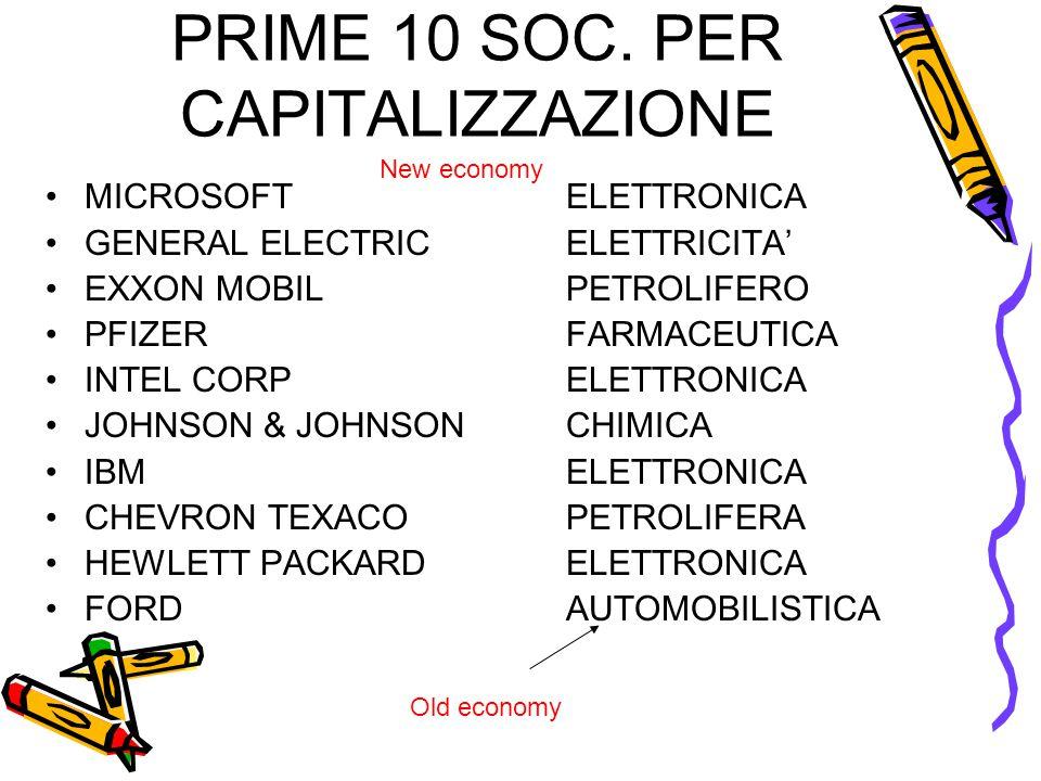 PRIME 10 SOC. PER CAPITALIZZAZIONE