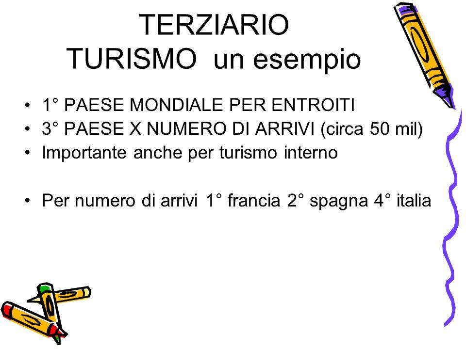 TERZIARIO TURISMO un esempio