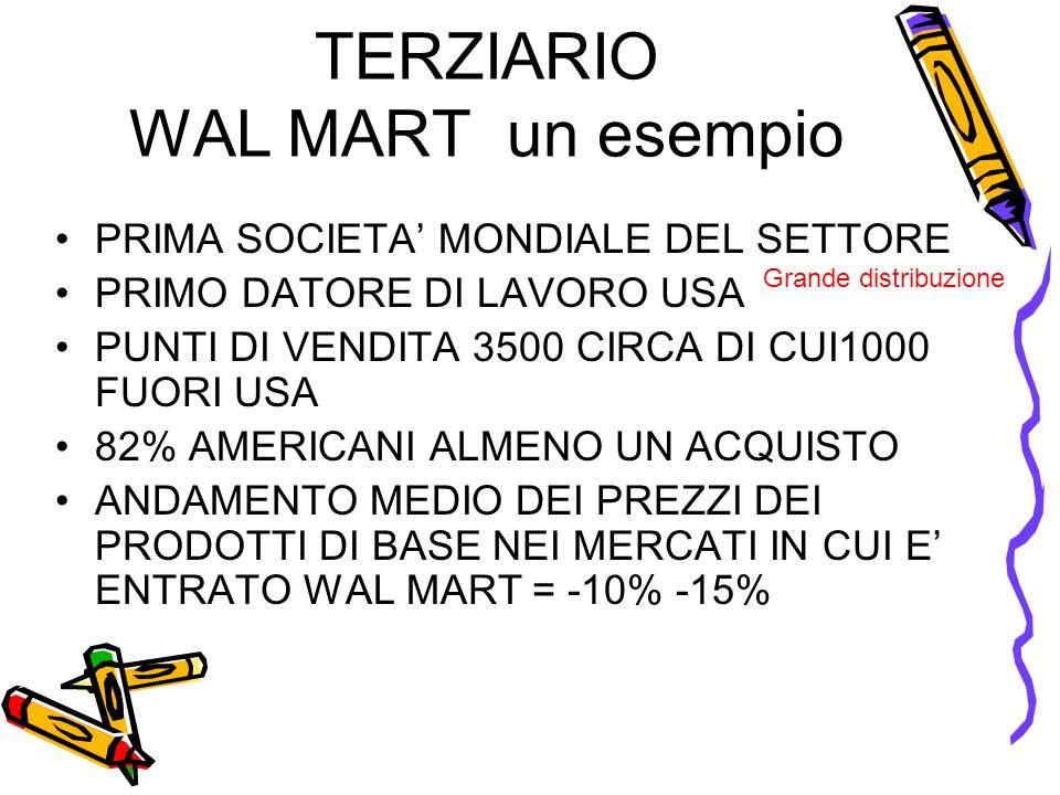 TERZIARIO WAL MART un esempio
